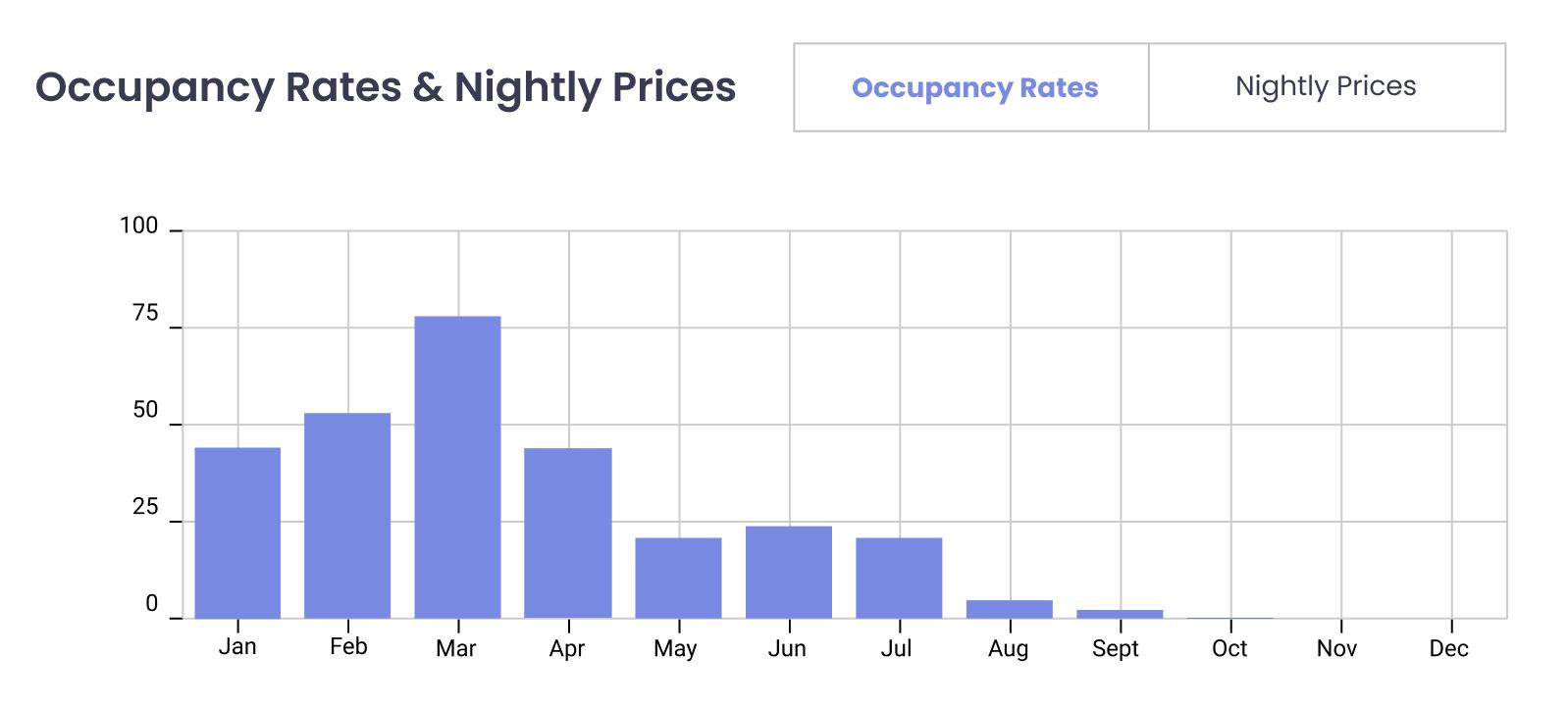 Competitor Airbnb MultiCalendar